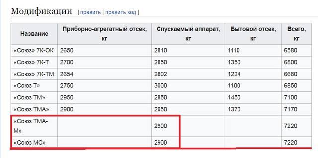 http://images.vfl.ru/ii/1587291710/72056e2c/30264267.jpg