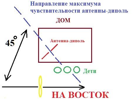 http://images.vfl.ru/ii/1587965731/aa4ce7b8/30340415.jpg