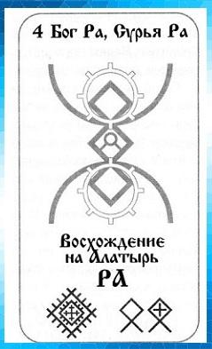 Руна Ра Сурья