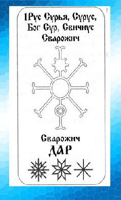 руна Дар Сварожича