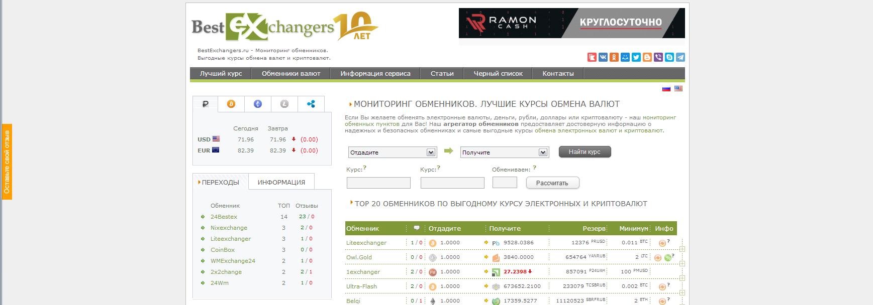 Bestexchangers.ru