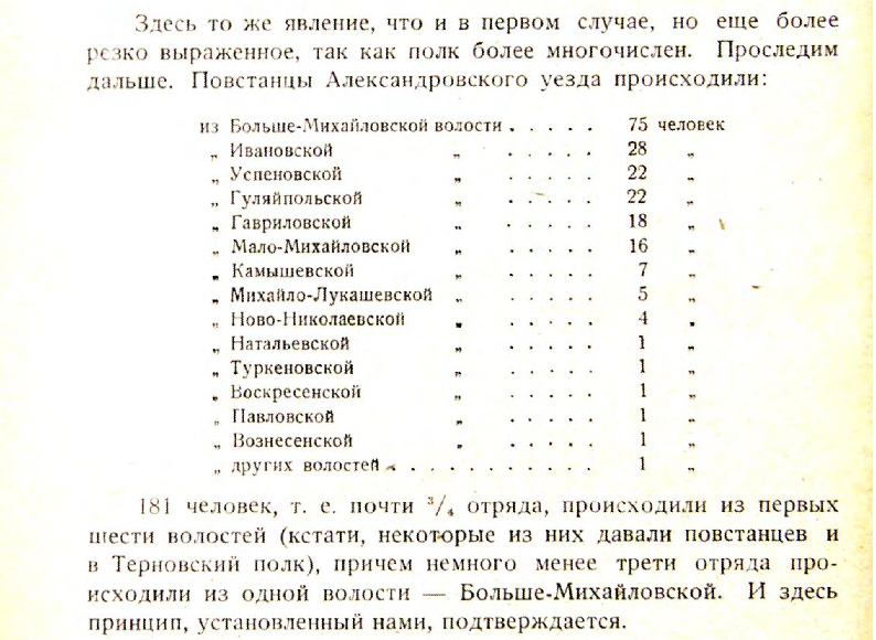 http://images.vfl.ru/ii/1599934761/119e8f8d/31614420.png