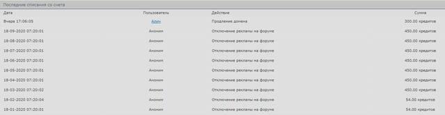 http://images.vfl.ru/ii/1600827737/fa5a71fc/31715884_m.jpg