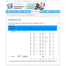Рейтинг Интернет-соревнований Intersteno 2020 17-20 лет