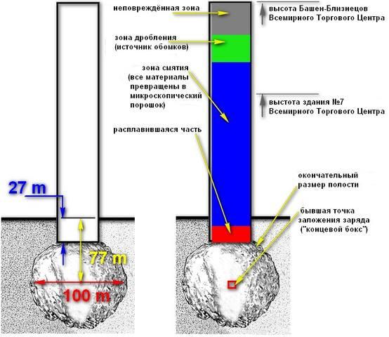 http://images.vfl.ru/ii/1605984586/373e33c8/32391115_m.jpg