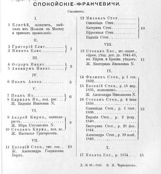Родословец Спокойских-Францевичей