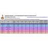 Дружба народов Итоги ДопТаблица1 Статистика игроков после тура8 En De Ru _210124