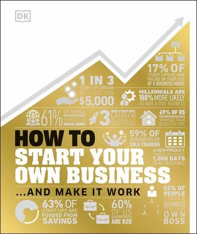 Обложка книги Dorling Kindersley. How to Start Your Own Business... And Make it Work / Дорлинг Киндерсли. Как начать своё собственное дело... и заставить его работать [2021, PDF, ENG]