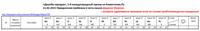ДН ДМ1 на 21фев2021 _шапка таблицы итогов _END _210217