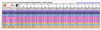 ДН ДМ1 Таблица 3 (доп) Статистика игроков по режимам и словарям _Пробег и рекорд _210221