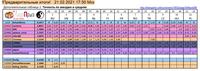ДН ДМ1 Предварительная Таблица 2 (доп) Точность_210221