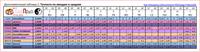 ДН ДМ2 Таблица 2 (доп) Точность по заездам и средняя _210307 (_210311)