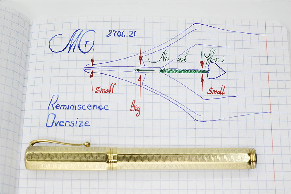 Montegrappa Reminiscence oversize, problem with slit. Lenskiy.org