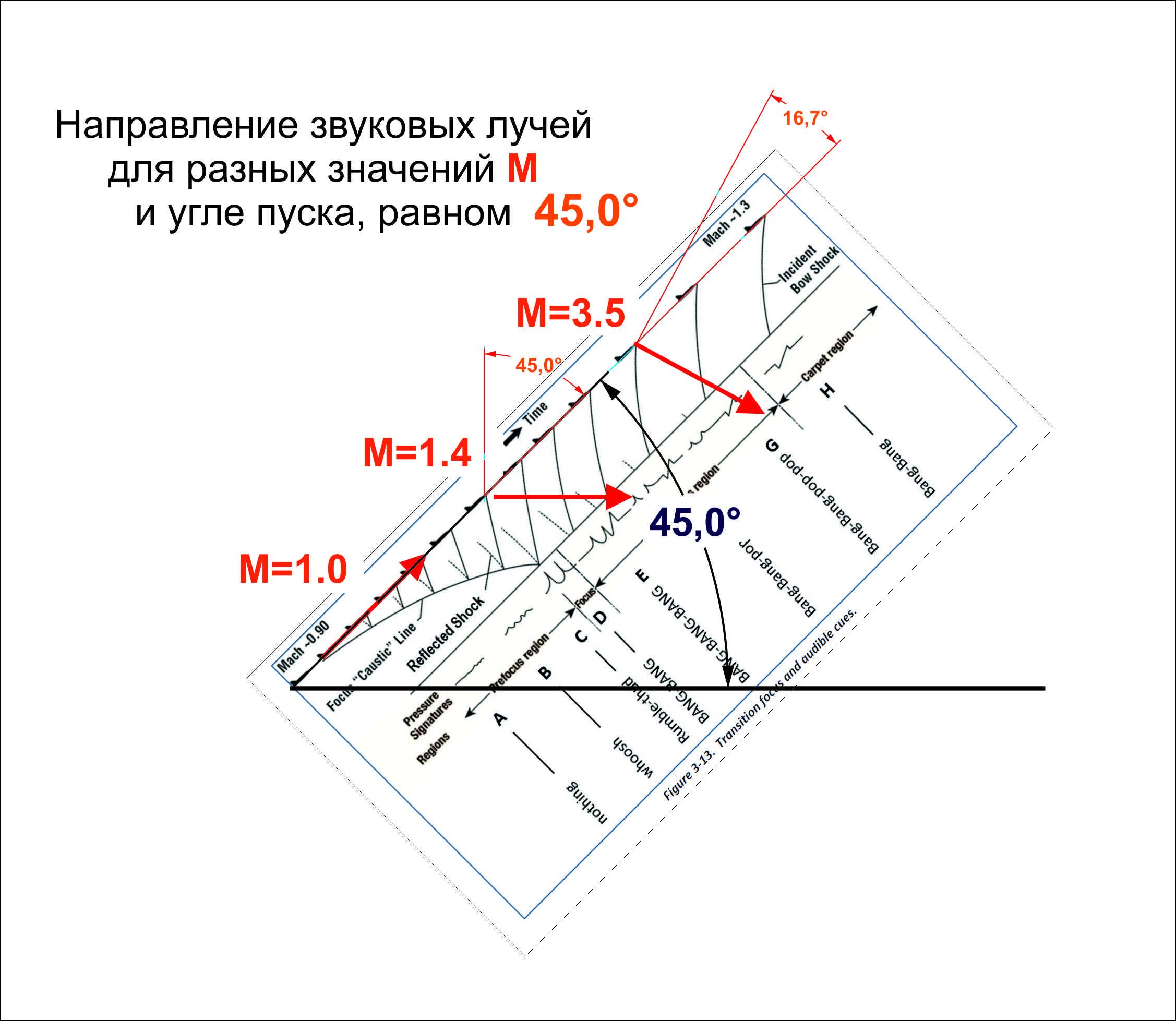 http://images.vfl.ru/ii/1631882508/f8553194/35898489.jpg