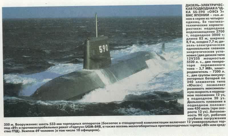 дальность плавания дизельных подводных лодок