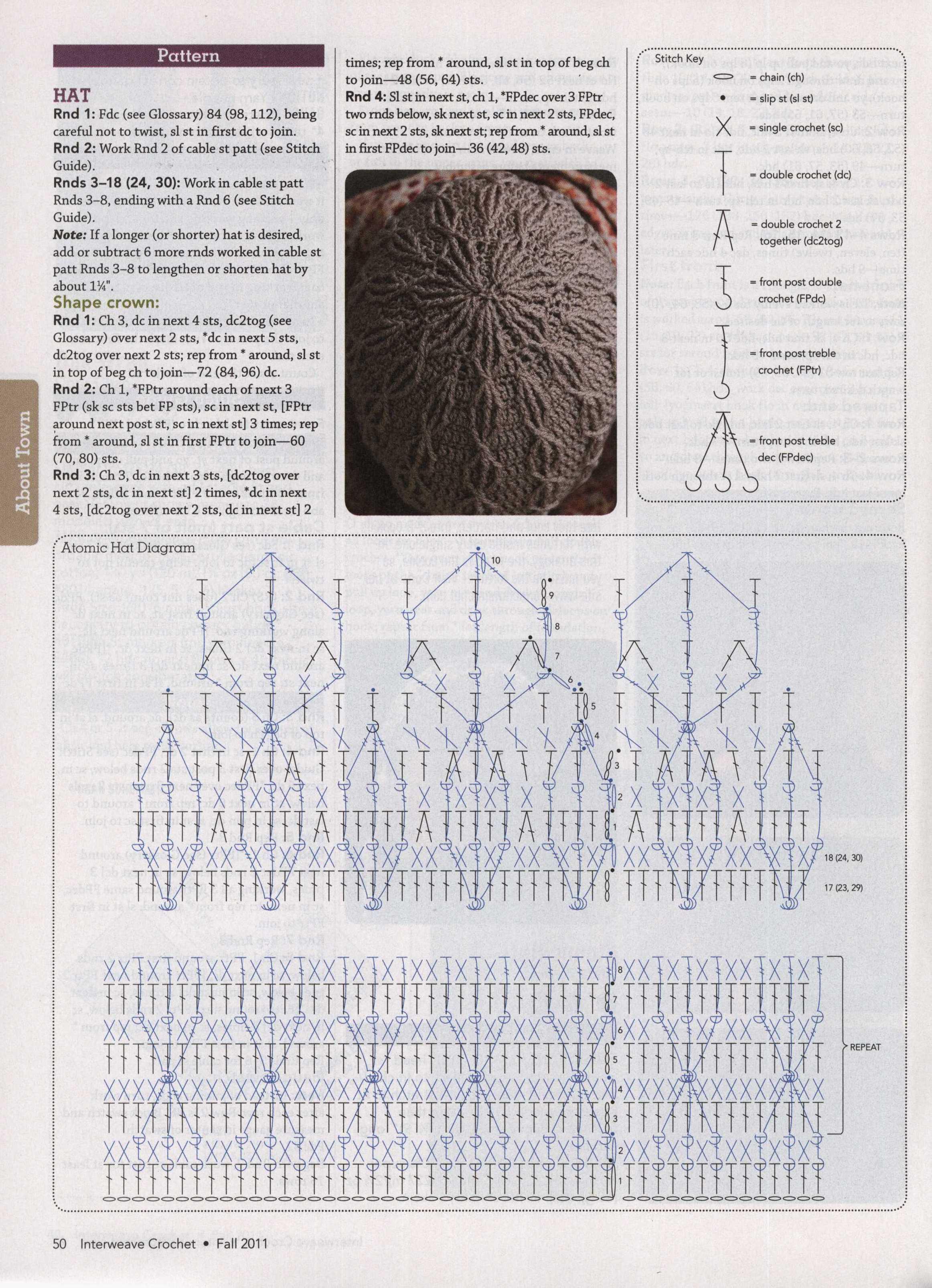 Вязание крючком шапочка рельефными столбиками