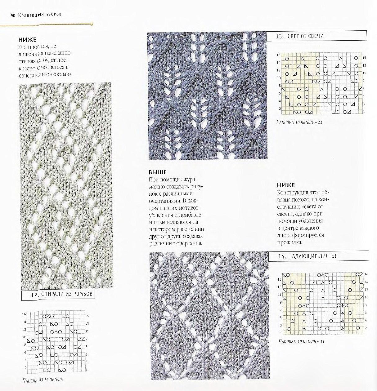 Ажурное вязание сердечки спицами схема
