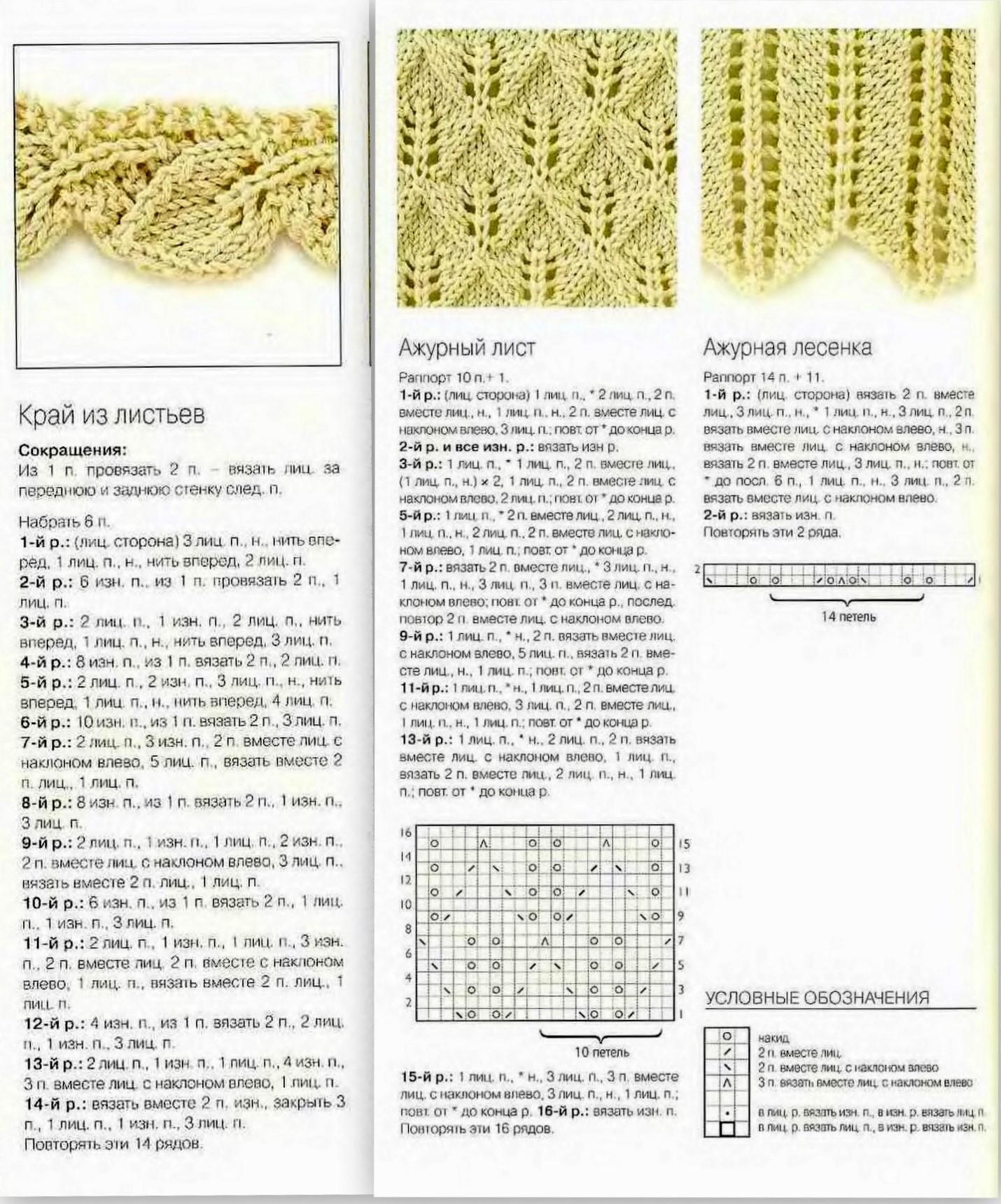 Узор листа спицами схемы и разновидности Вязание спицами 87