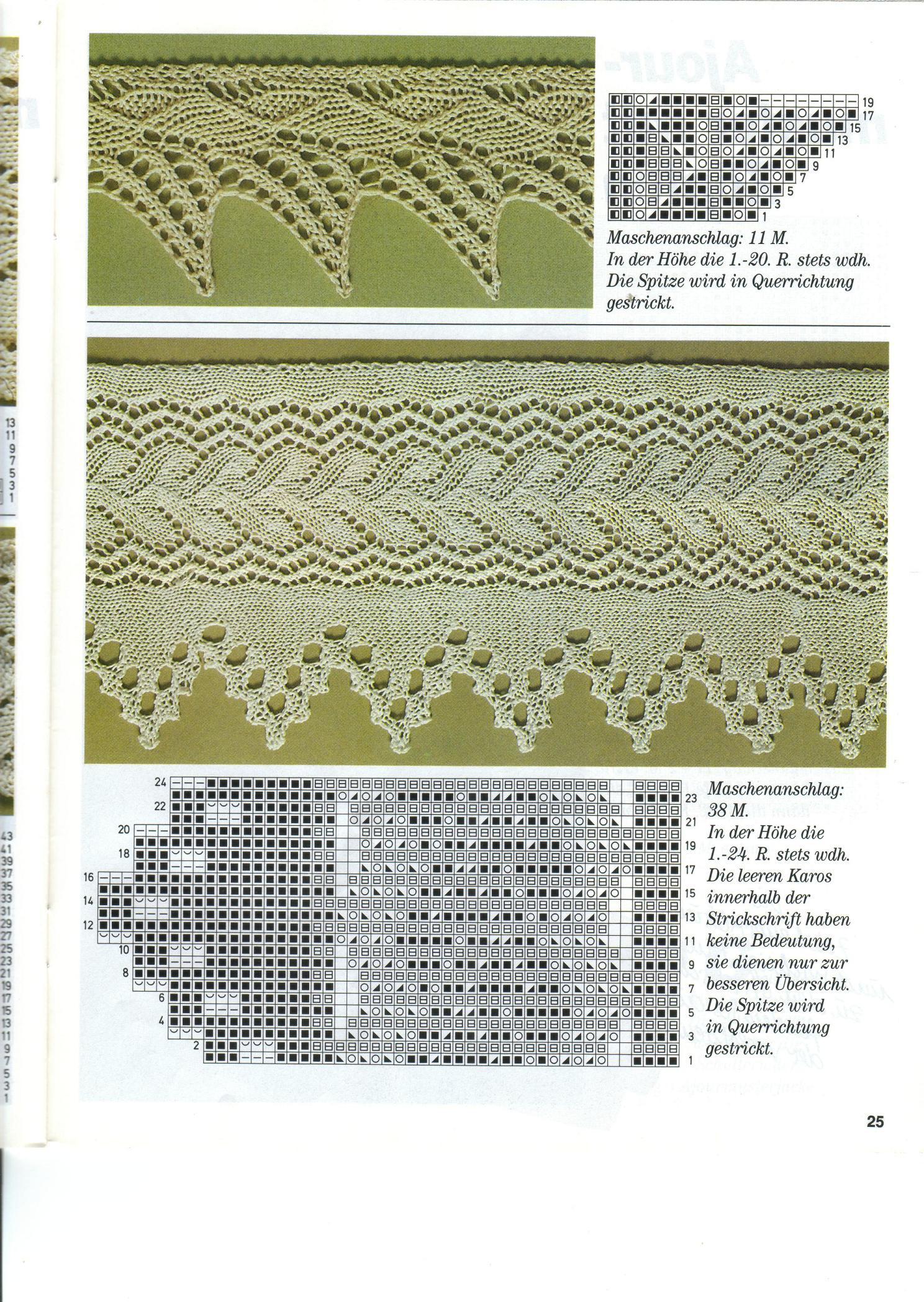 Вязание на спицах узоры с каймой