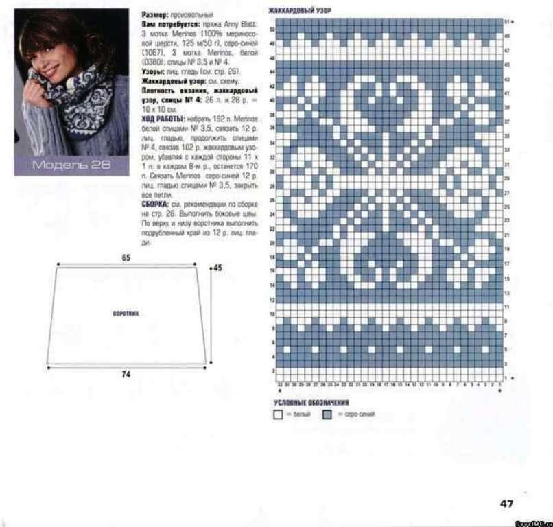 Схема вязания шарфа с орнаментом