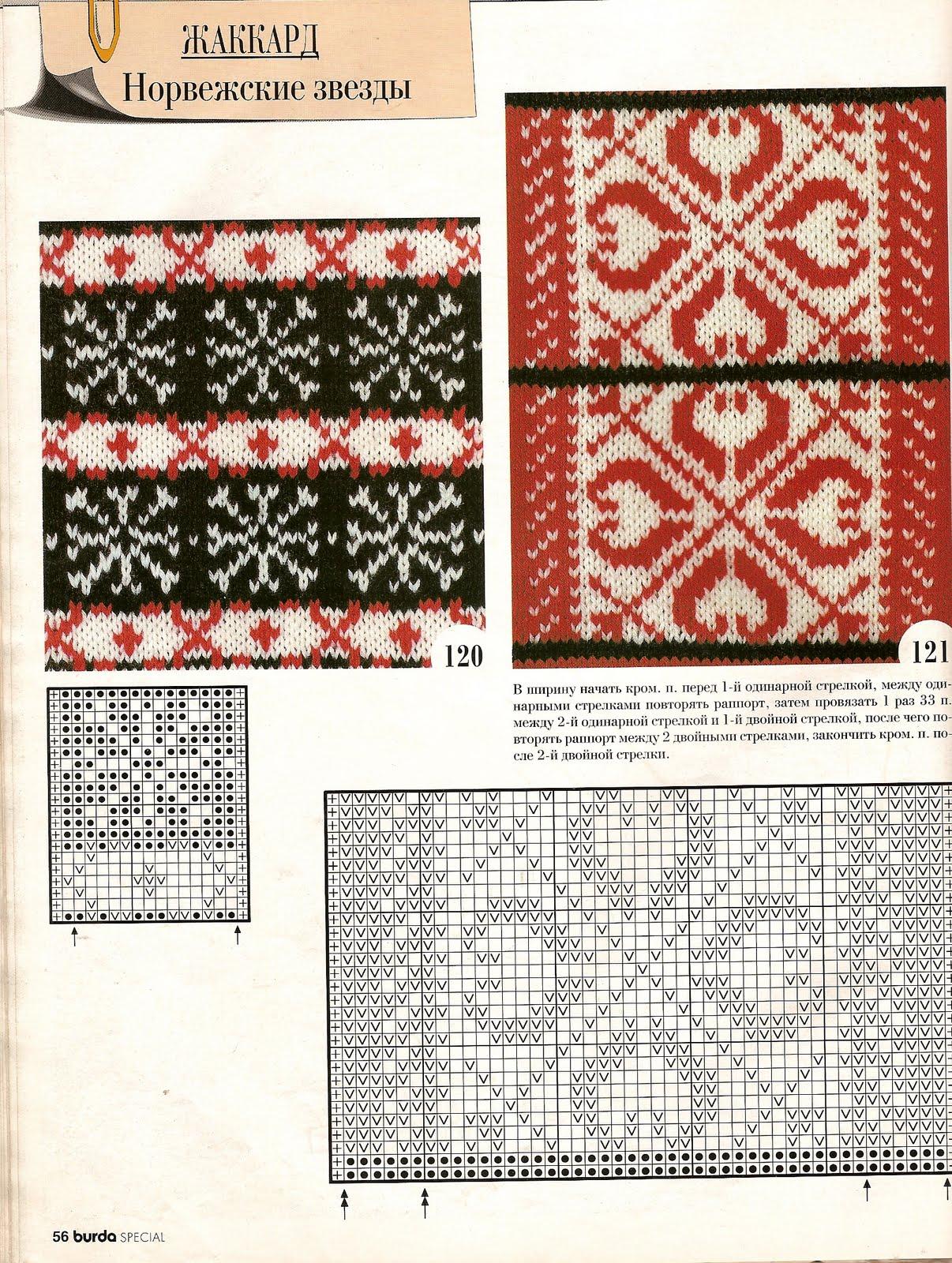 Жаккард спицами и узоры для вязания спицами