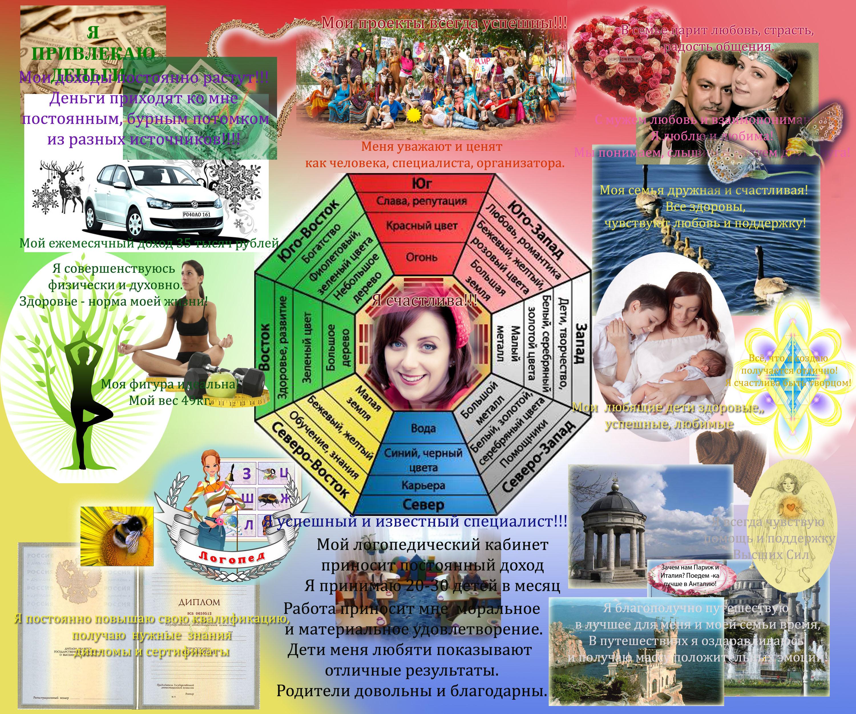 Карта желаний фото и схемы