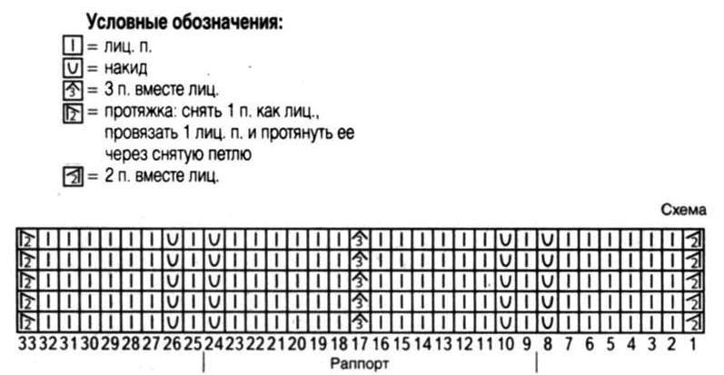 Схема вязания простого