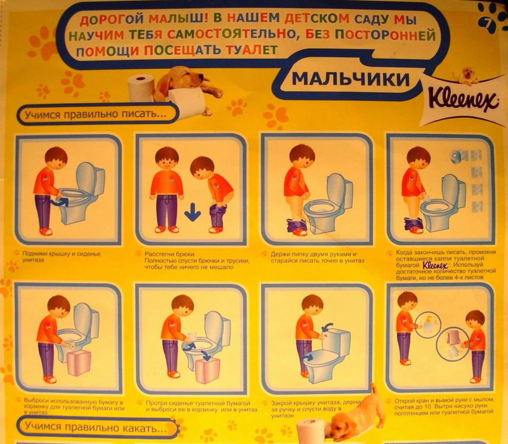 Инструкция По Пользованию Туалетным Ершиком