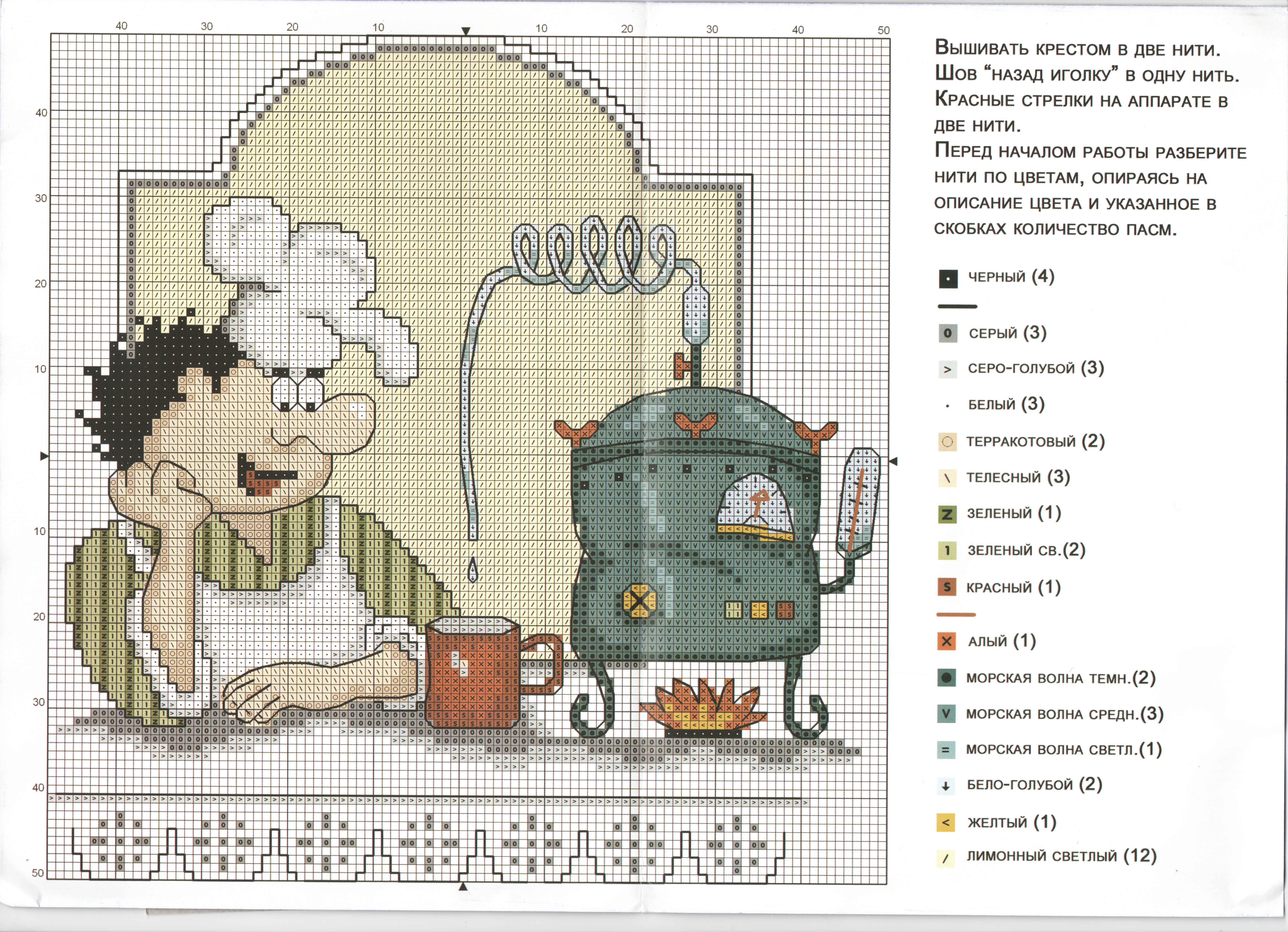 Схемы вышивки крестом поваренок: 6 тыс изображений найдено 66