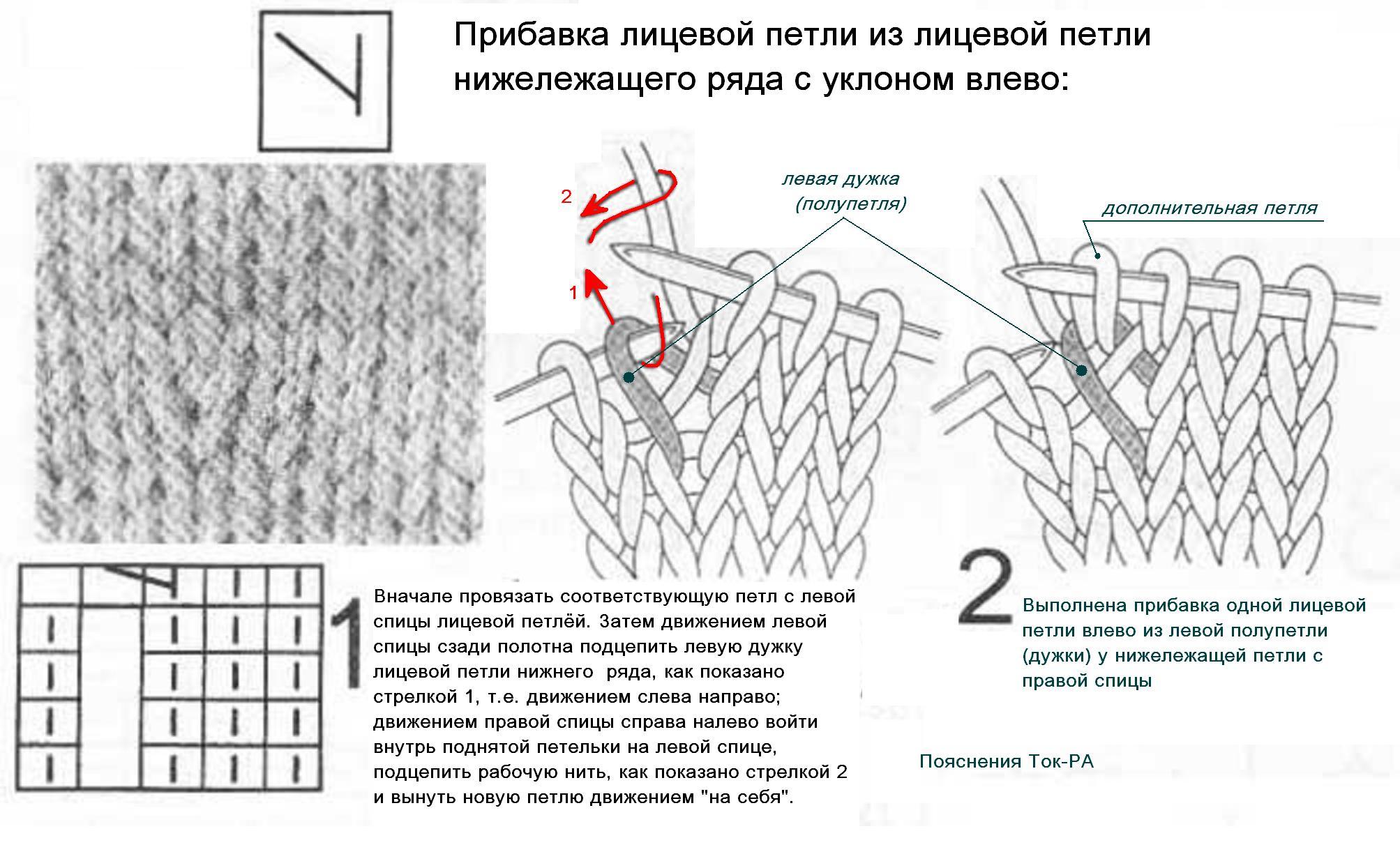 Прибавление петель на спицах в середине вязания 17
