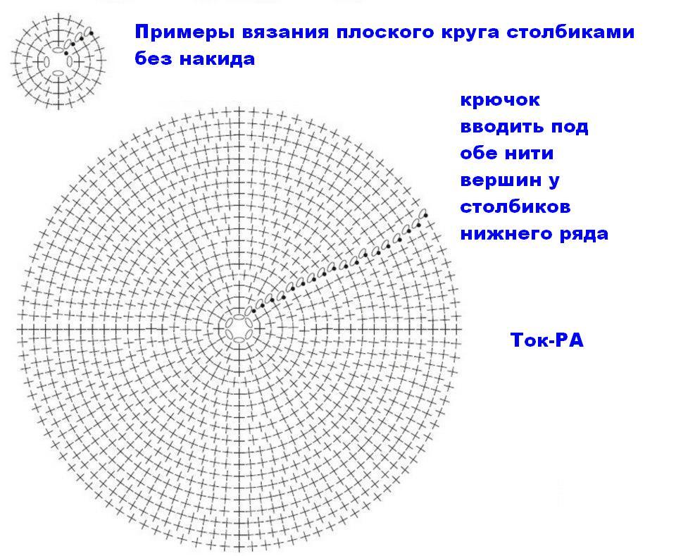 Круги на пол вязанные крючком схемы