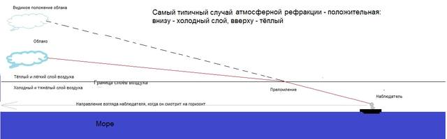 http://images.vfl.ru/ii/1503266654/c335496e/18315700_m.jpg
