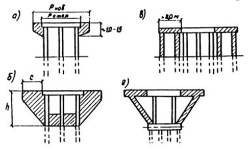 Колонны, опоры моста
