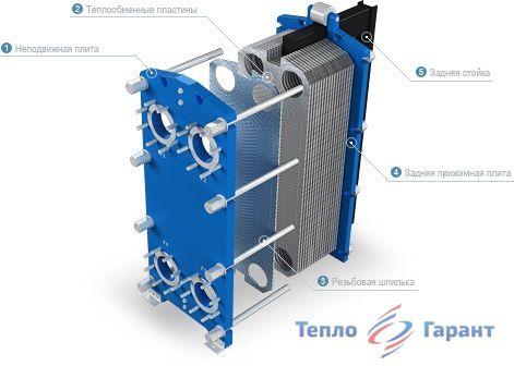 Кто производит теплообменники ридан Уплотнения теплообменника Alfa Laval AQ10-FD Канск