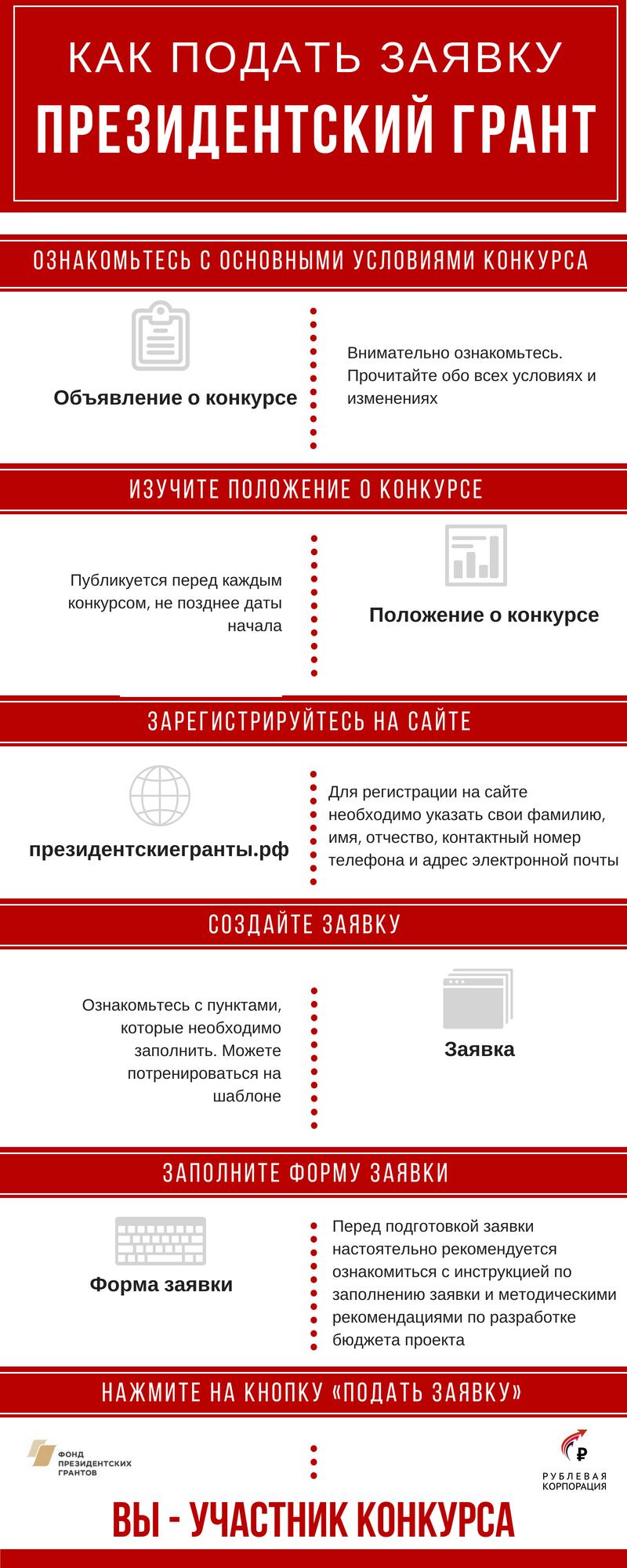 Изображение - Президентская стипендия 2019-2020 – 2019 года 21959492
