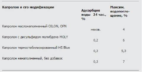 http://images.vfl.ru/ii/1530640319/cec4fe54/22345584_m.jpg