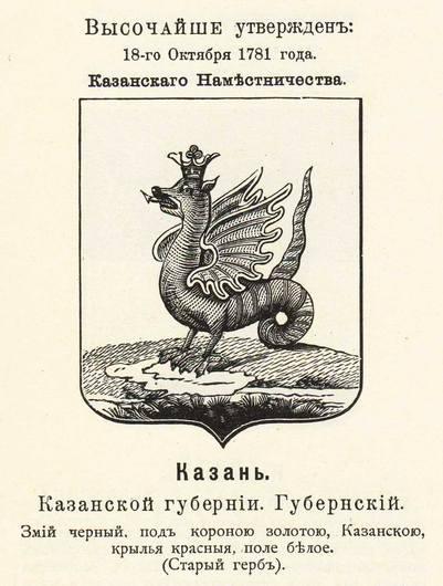 Казань 1781 из Винклера