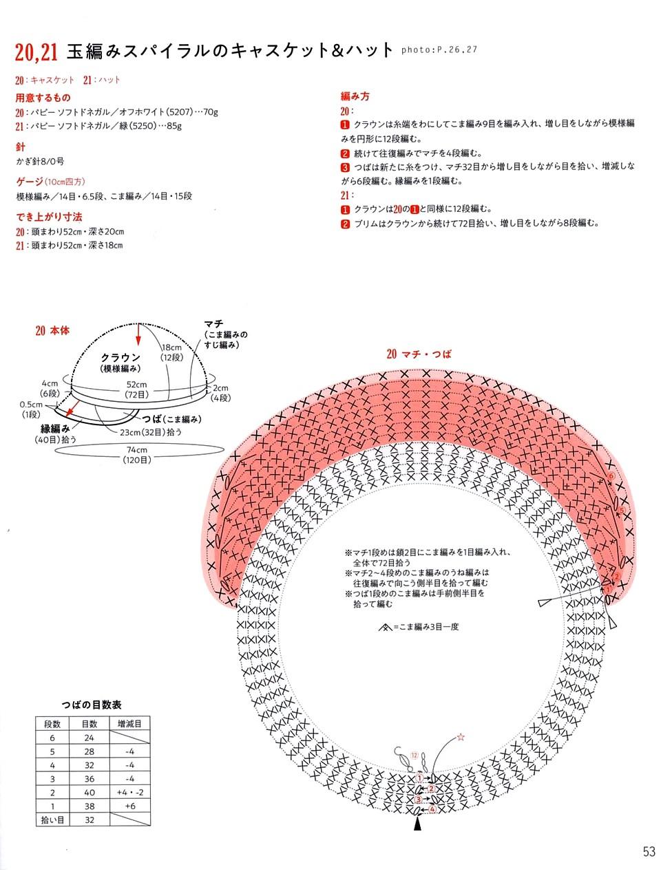 708 AO Spiral Knit 18-54