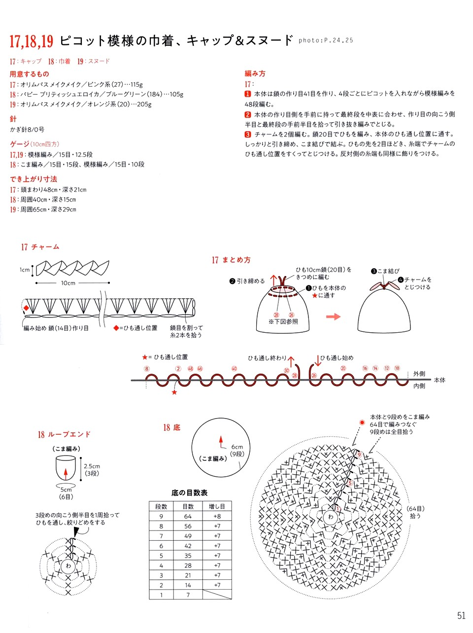 708 AO Spiral Knit 18-52