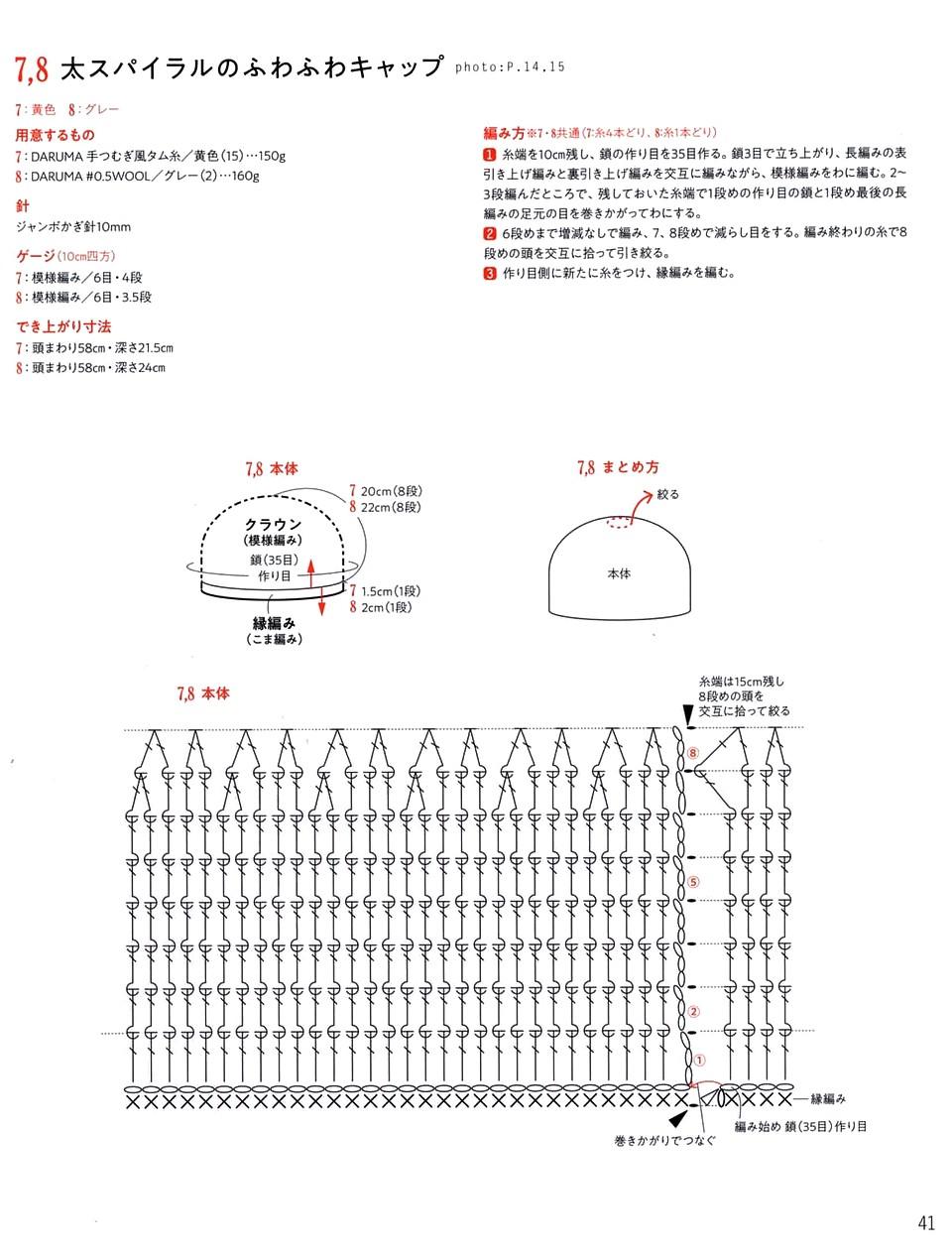 708 AO Spiral Knit 18-42