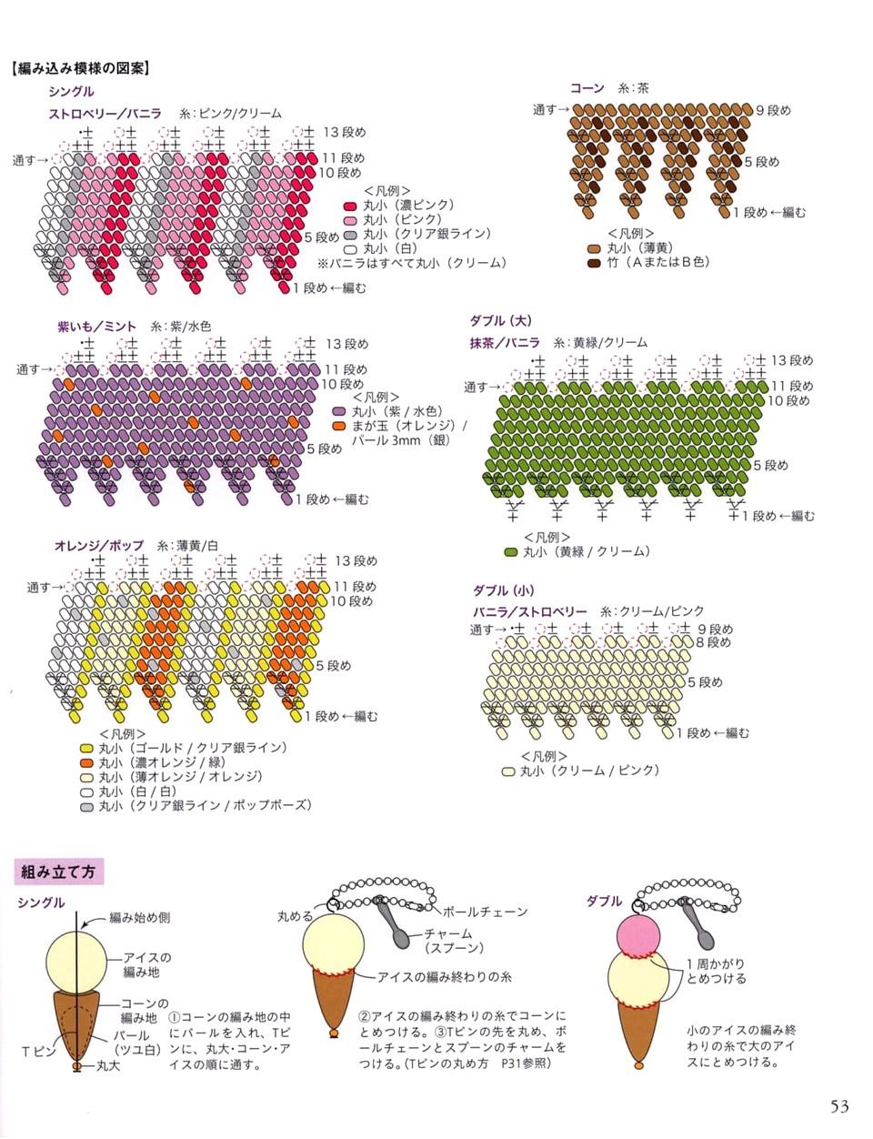 717 Beads Crochet 17-54