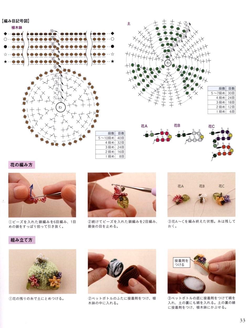 717 Beads Crochet 17-34