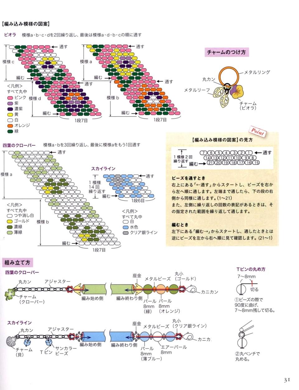 717 Beads Crochet 17-32