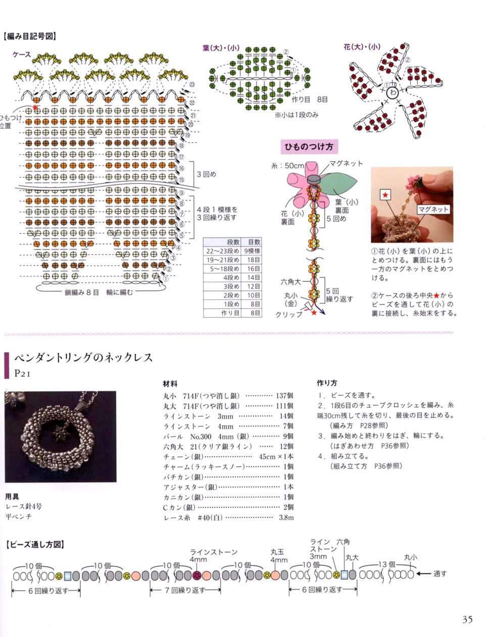 717 Beads Crochet 17-36