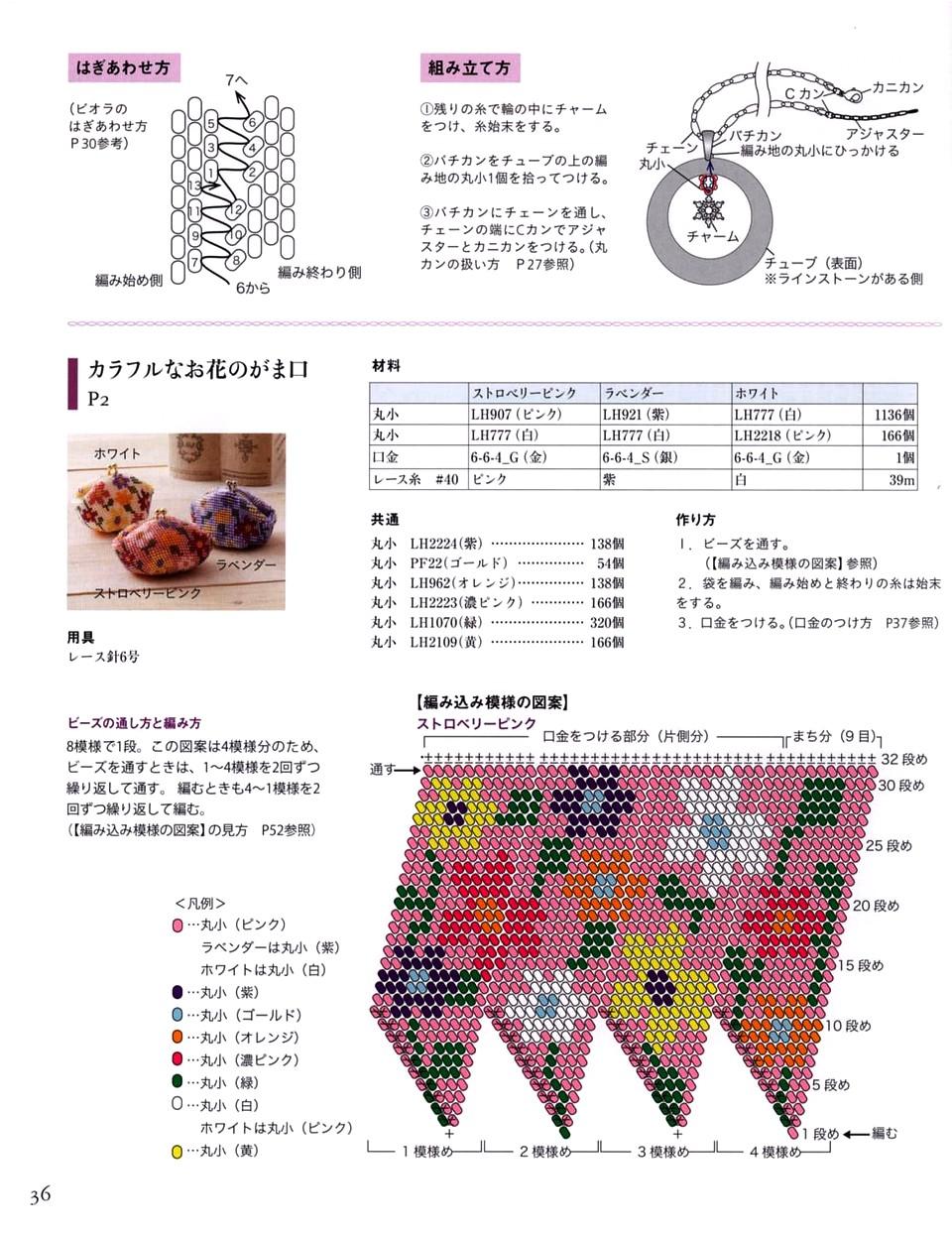 717 Beads Crochet 17-37