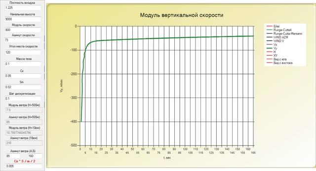 http://images.vfl.ru/ii/1550426843/53d8ac38/25438205_m.jpg