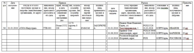 http://images.vfl.ru/ii/1551372599/7ca3bc1a/25584798_m.png