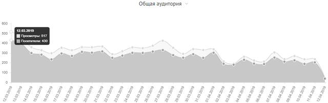 http://images.vfl.ru/ii/1555044307/4d0ff269/26158060_m.png