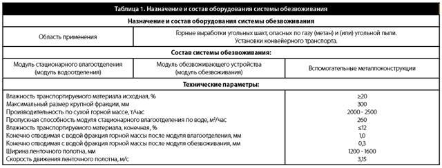 Назначение и состав оборудования системы обезвоживания