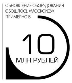 Обновление оборудования обошлось Москоксу примерно в 10 млн рублей.